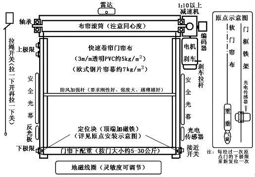 雷竞技竞猜自动雷竞技app下载苹果结构原理图